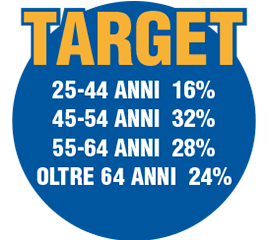 Target TelePAVIA